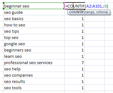 Count Keywords in List