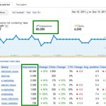 Google Webmaster Tools – What's it good for? (Part 1) [Guest Post]