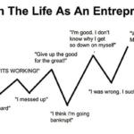 entrepreneurship-life