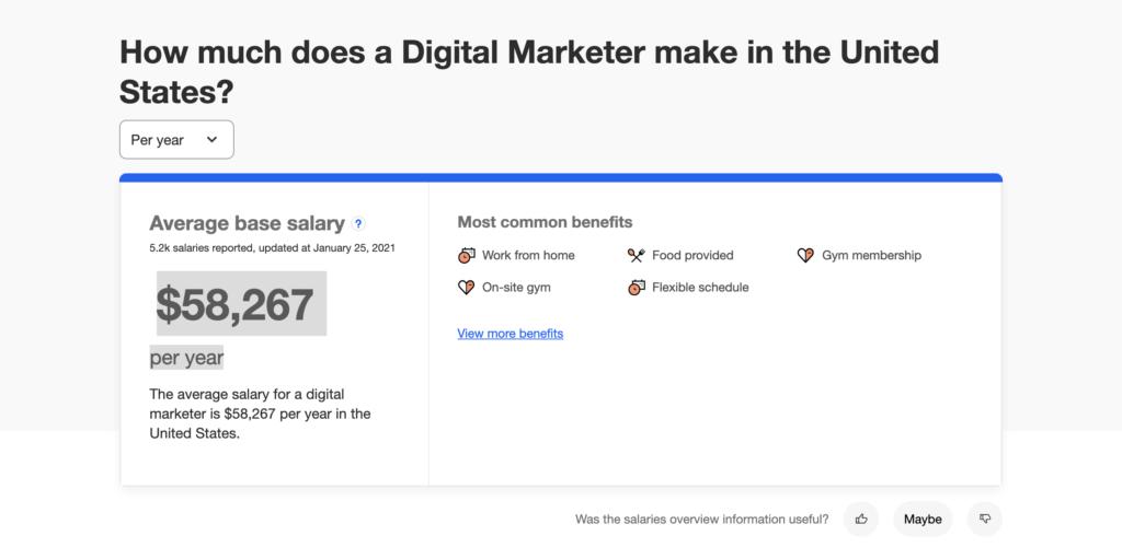 digital marketer salary 2021